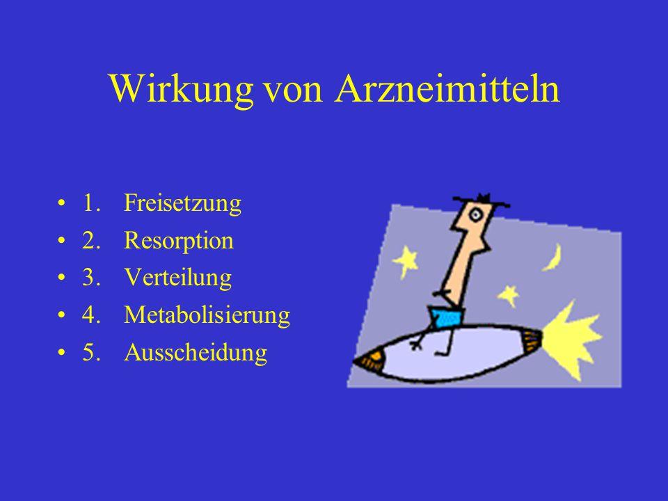 Wirkung von Arzneimitteln 1.Freisetzung 2.Resorption 3.Verteilung 4.Metabolisierung 5.Ausscheidung