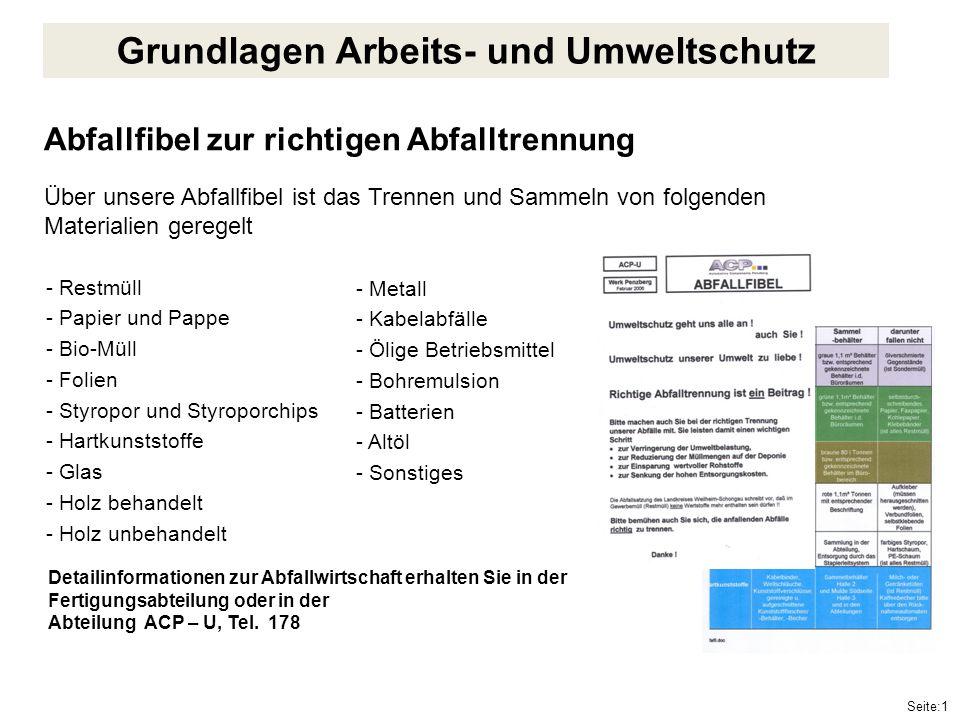 Seite:1 Abfallfibel zur richtigen Abfalltrennung Über unsere Abfallfibel ist das Trennen und Sammeln von folgenden Materialien geregelt - Restmüll - P