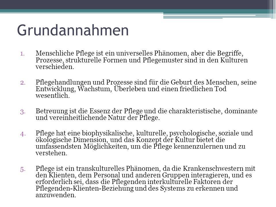 Grundannahmen 1.Menschliche Pflege ist ein universelles Phänomen, aber die Begriffe, Prozesse, strukturelle Formen und Pflegemuster sind in den Kultur