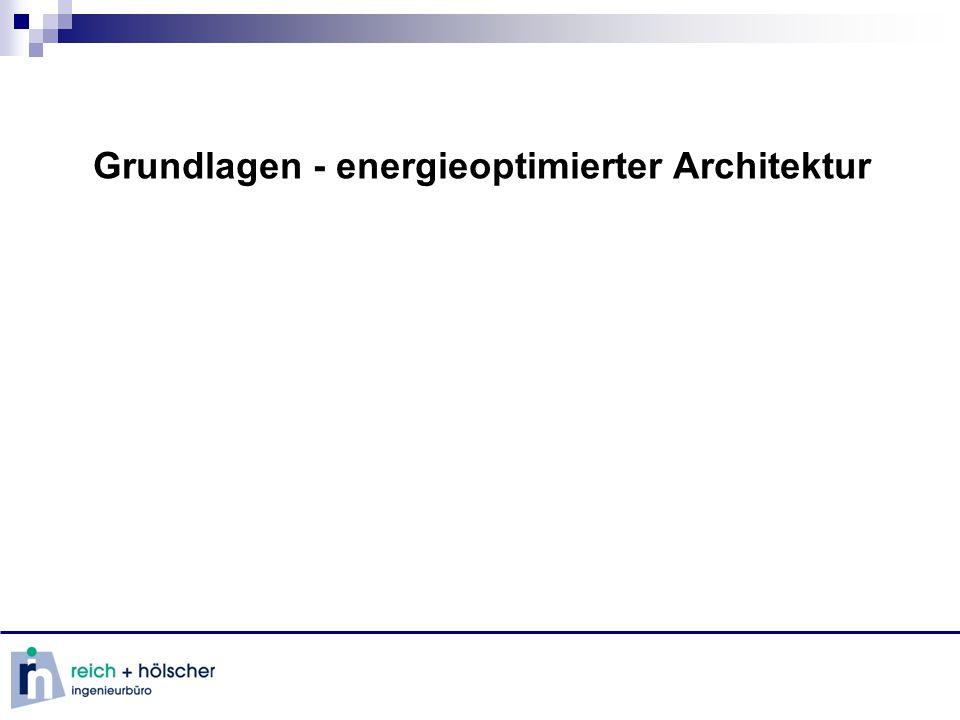 Grundlagen - energieoptimierter Architektur