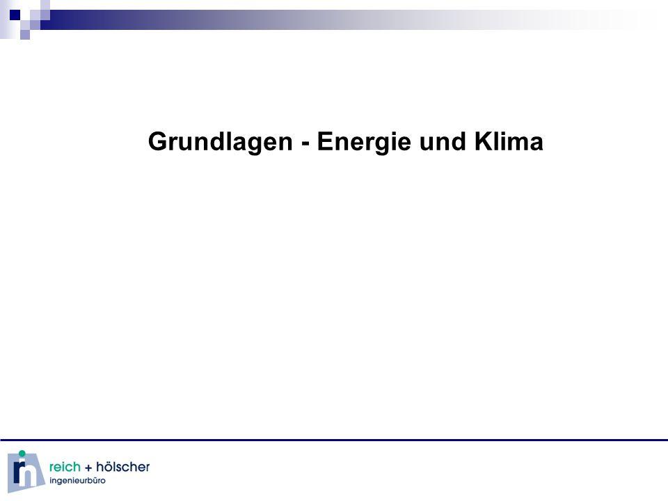 Grundlagen - Energie und Klima