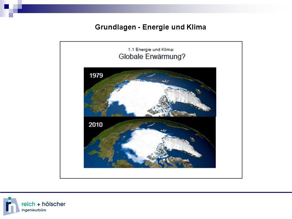 Grundlagen - erneuerbare Energien Energieerzeugung mittels erneuerbarer Energie Absorptionskältemaschine