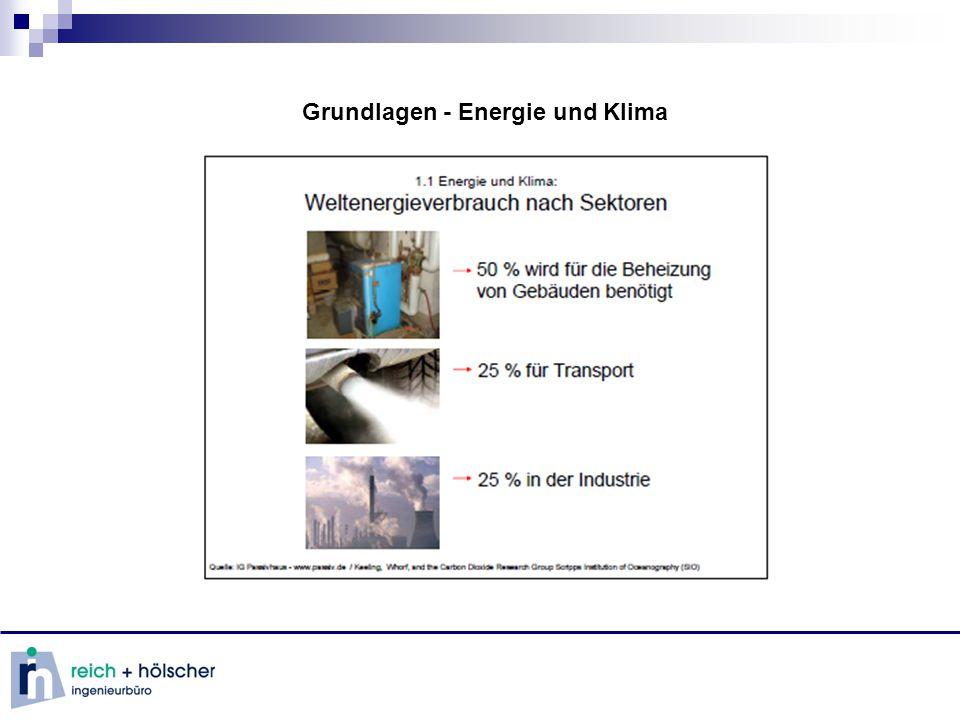 Grundlagen - erneuerbare Energie