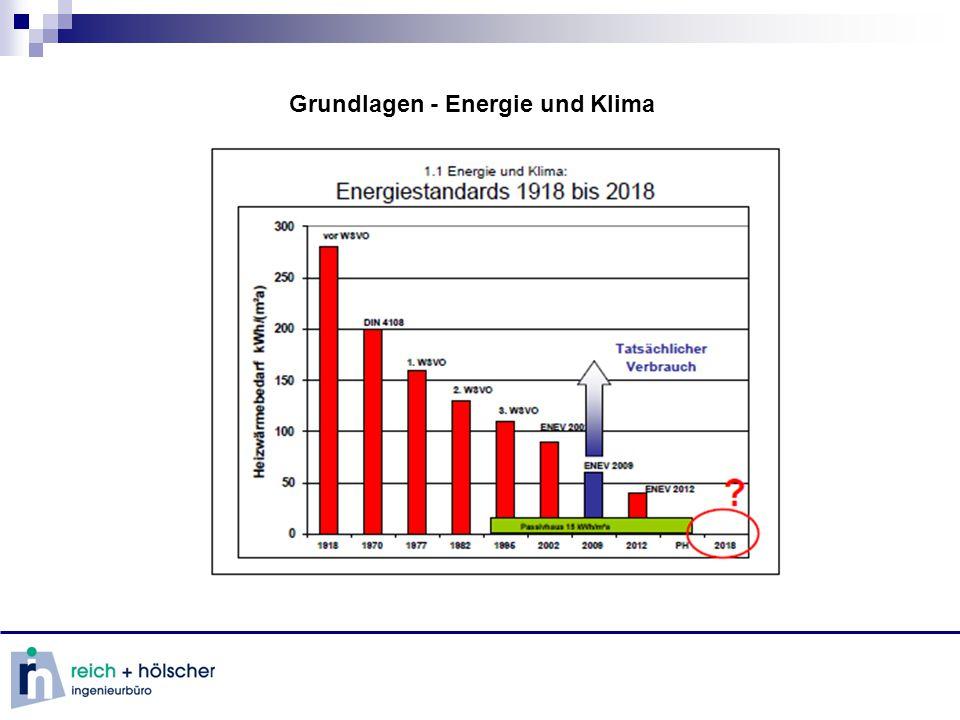 """Grundlagen - erneuerbare Energien Als erneuerbare Energien, regenerative Energien oder alternative Energien werden Energieträger bezeichnet, die im Rahmen des menschlichen ZeithorizontsEnergieträger praktisch unerschöpflich zur Verfügung stehen [1] oder sich verhältnismäßig schnell """"erneuern ."""