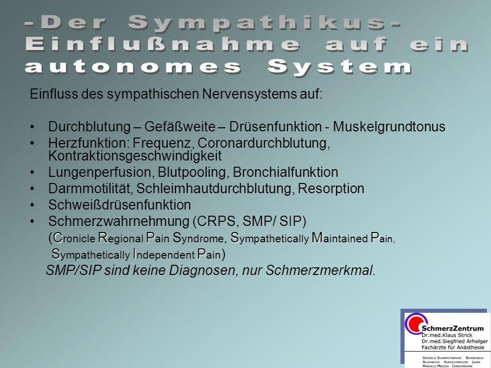 Einfluss des sympathischen Nervensystems auf: Durchblutung – Gefäßweite – Drüsenfunktion - Muskelgrundtonus Herzfunktion: Frequenz, Coronardurchblutung, Kontraktionsgeschwindigkeit Lungenperfusion, Blutpooling, Bronchialfunktion Darmmotilität, Schleimhautdurchblutung, Resorption Schweißdrüsenfunktion Schmerzwahrnehmung (CRPS, SMP/ SIP) CRPSMP (C ronicle R egional P ain S yndrome, S ympathetically M aintained P ain, SIP S ympathetically I ndependent P ain ) SMP/SIP sind keine Diagnosen, nur Schmerzmerkmal.
