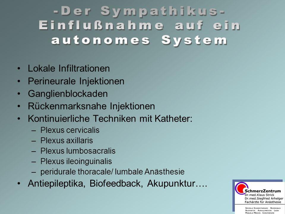 Lokale Infiltrationen Perineurale Injektionen Ganglienblockaden Rückenmarksnahe Injektionen Kontinuierliche Techniken mit Katheter: –Plexus cervicalis