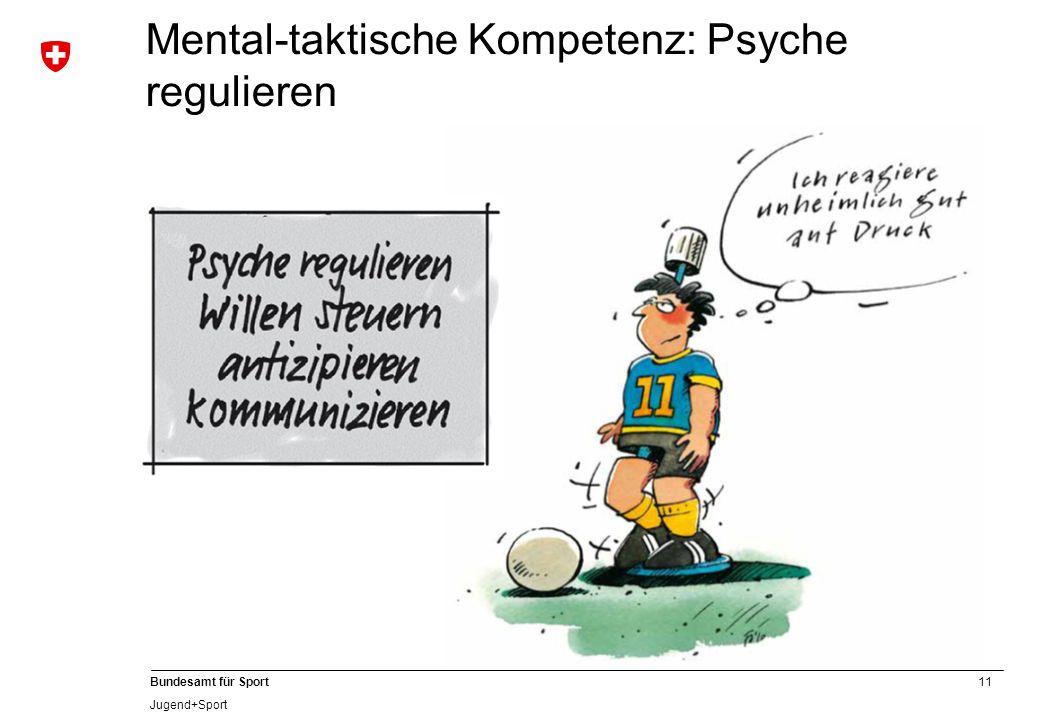 11 Bundesamt für Sport Jugend+Sport Mental-taktische Kompetenz: Psyche regulieren