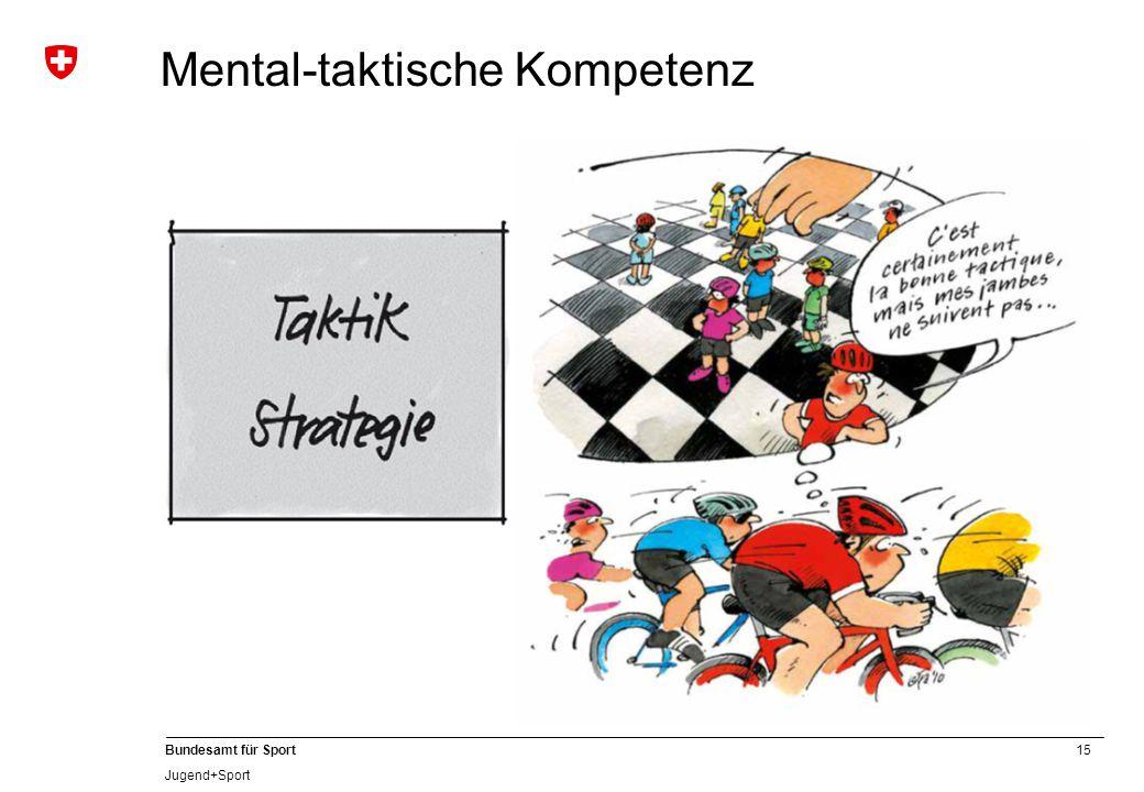 15 Bundesamt für Sport Jugend+Sport Mental-taktische Kompetenz