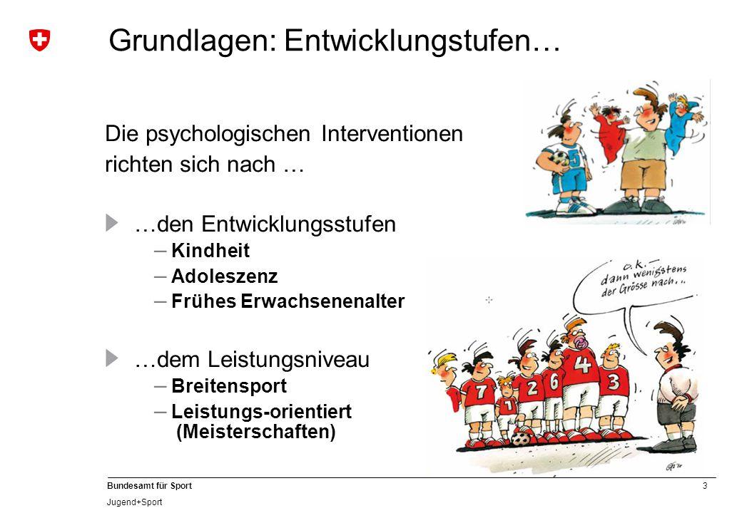 3 Bundesamt für Sport Jugend+Sport Grundlagen: Entwicklungstufen… Die psychologischen Interventionen richten sich nach … …den Entwicklungsstufen – Kin
