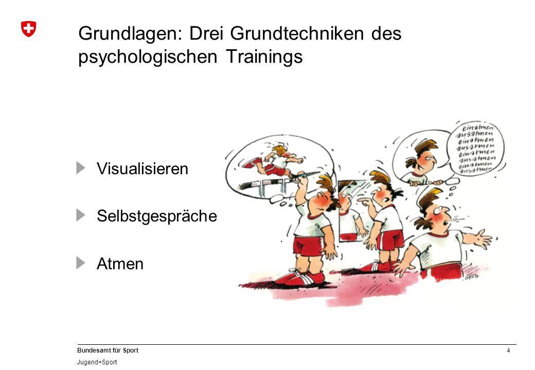 5 Bundesamt für Sport Jugend+Sport Psychische Energie: Motivation