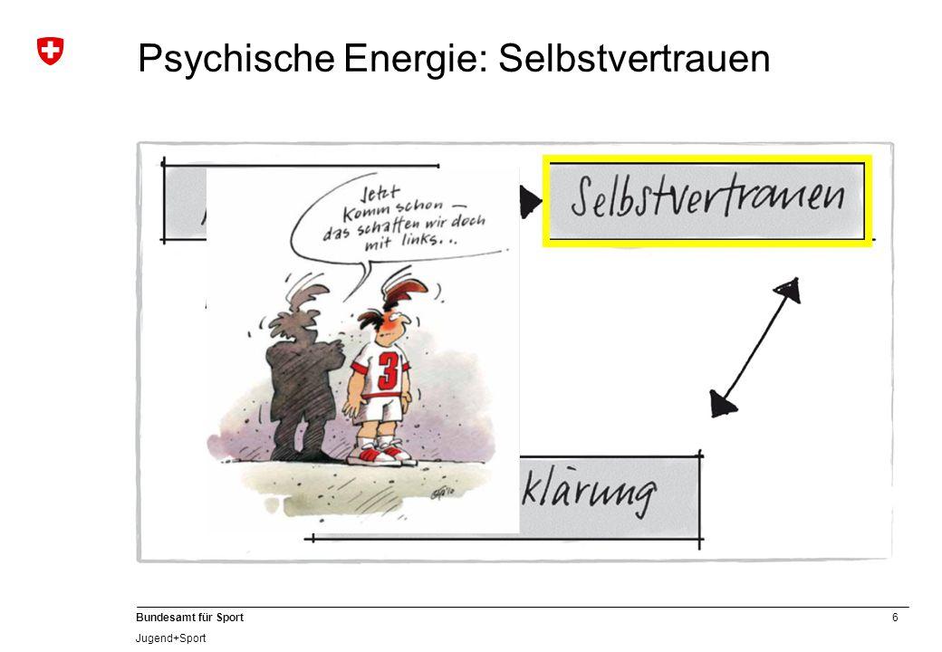6 Bundesamt für Sport Jugend+Sport Psychische Energie: Selbstvertrauen