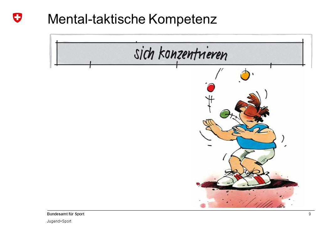 10 Bundesamt für Sport Jugend+Sport Mental-taktische Kompetenz