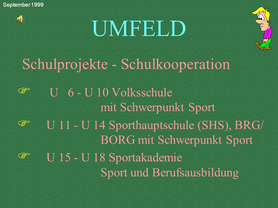 UMFELD F U 6 - U 10 Volksschule mit Schwerpunkt Sport F U 11 - U 14 Sporthauptschule (SHS), BRG/ BORG mit Schwerpunkt Sport F U 15 - U 18 Sportakademie Sport und Berufsausbildung Schulprojekte - Schulkooperation September 1999