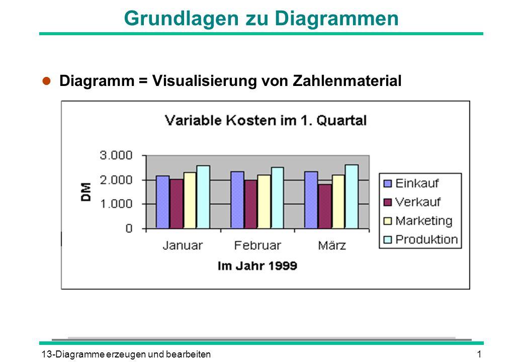 13-Diagramme erzeugen und bearbeiten1 Grundlagen zu Diagrammen l Diagramm = Visualisierung von Zahlenmaterial