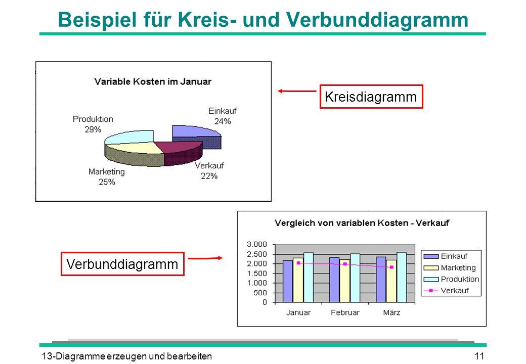 13-Diagramme erzeugen und bearbeiten11 Beispiel für Kreis- und Verbunddiagramm Verbunddiagramm Kreisdiagramm