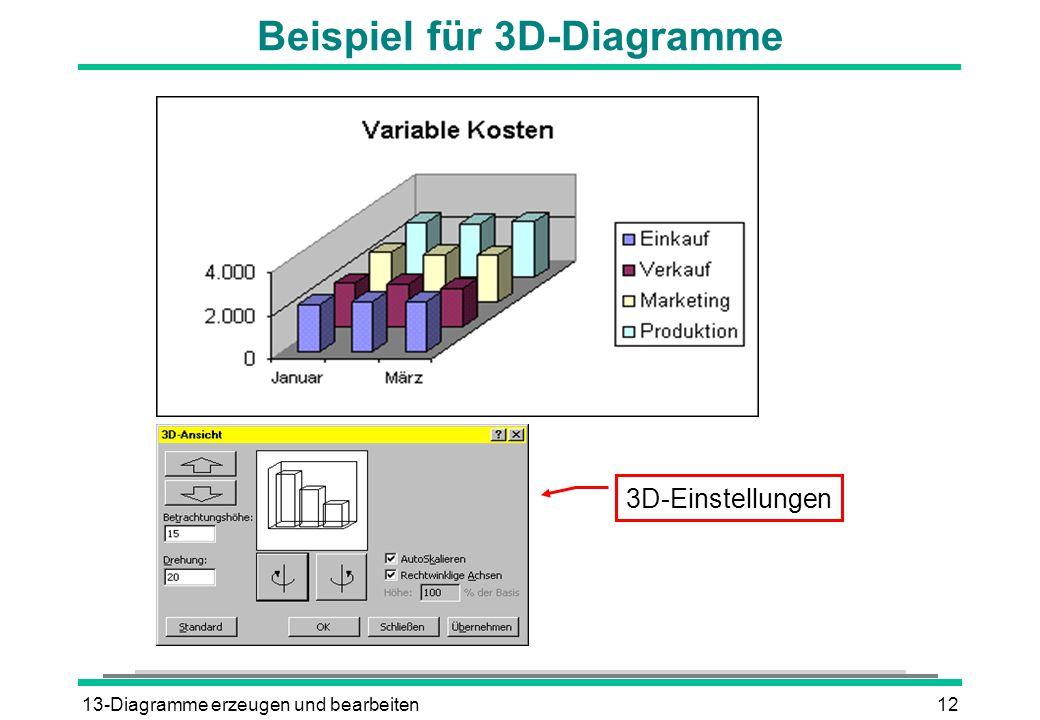 13-Diagramme erzeugen und bearbeiten12 Beispiel für 3D-Diagramme 3D-Einstellungen