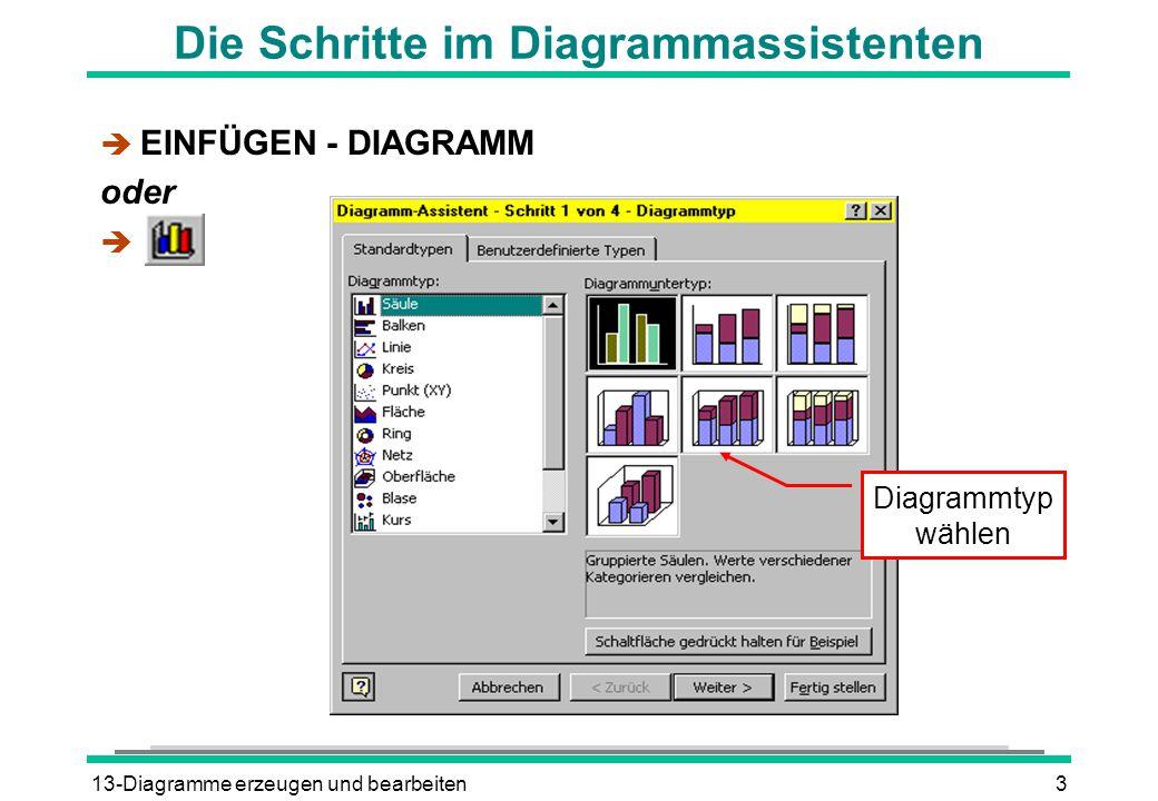 13-Diagramme erzeugen und bearbeiten3 Die Schritte im Diagrammassistenten è EINFÜGEN - DIAGRAMM oder è Diagrammtyp wählen