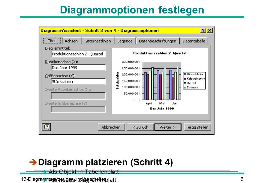 13-Diagramme erzeugen und bearbeiten5 Diagrammoptionen festlegen è Diagramm platzieren (Schritt 4) è Als Objekt in Tabellenblatt è Als neues Diagrammblatt