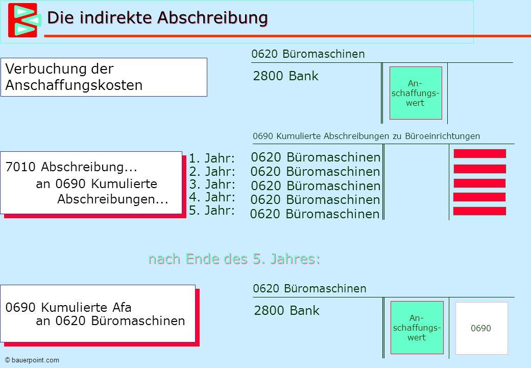 © bauerpoint.com 0620 Büromaschinen An- schaffungs- wert 2800 Bank 0690 Kumulierte Abschreibungen zu Büroeinrichtungen 0620 Büromaschinen Verbuchung der Anschaffungskosten 7010 Abschreibung...