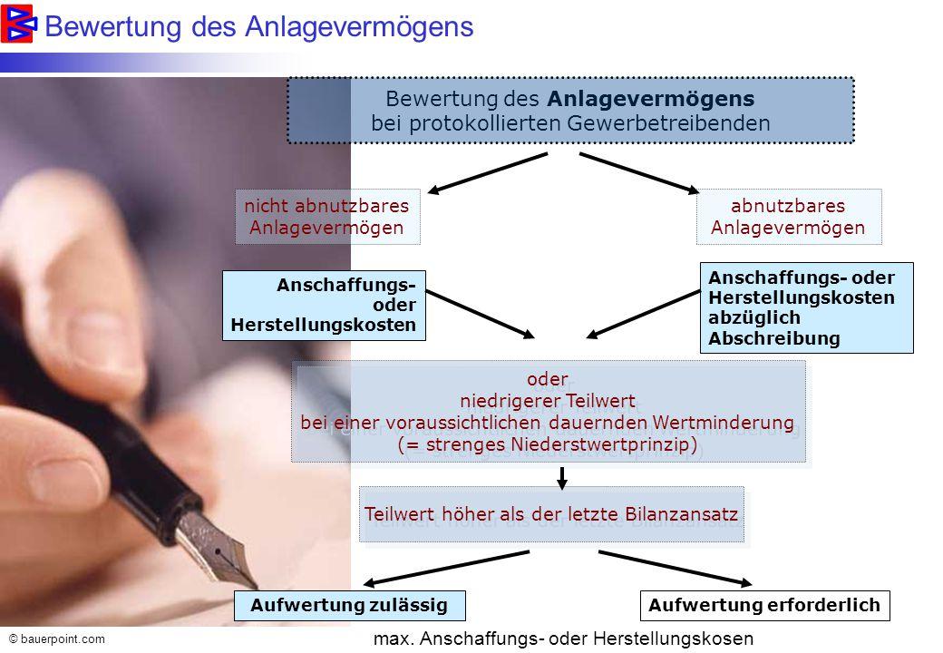 © bauerpoint.com Verteilung des AW auf die Restnutzungsdauer AW altes Gebäude8.500.000,-- - bisherige Afa3.230.000,-- BW 1.1.