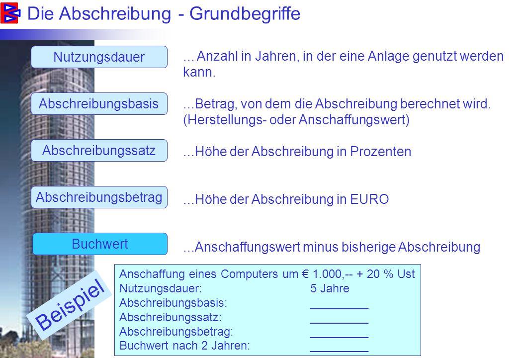 © bauerpoint.com In Zahlung gegebene Anlagen 0..Anlagenkonto 2500 Vorsteuer an 33..