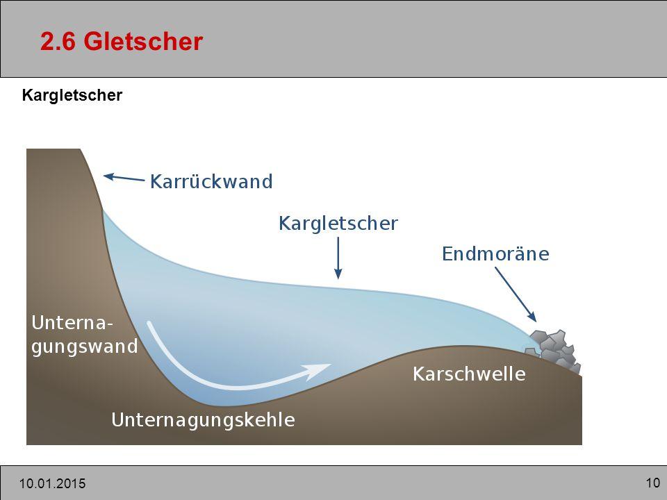 10 10.01.2015 2.6 Gletscher Kargletscher