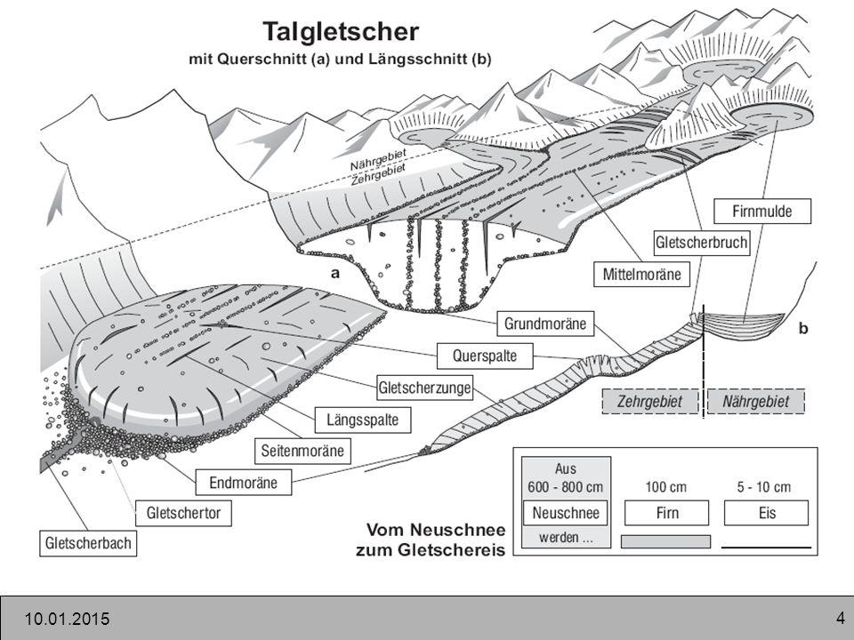 5 2.6 Gletscher
