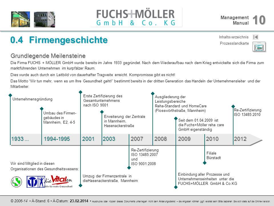 Management Manual 10 © 2006-14 Ä-Stand: 6 Ä-Datum: 23.02.2014 Ausdrucke oder Kopien dieses Dokuments unterliegen nicht dem Änderungsdienst – die Angab