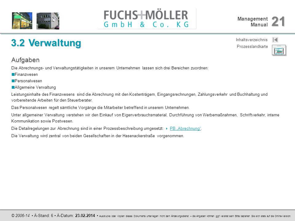 Management Manual 21 © 2006-14 Ä-Stand: 6 Ä-Datum: 23.02.2014 Ausdrucke oder Kopien dieses Dokuments unterliegen nicht dem Änderungsdienst – die Angab