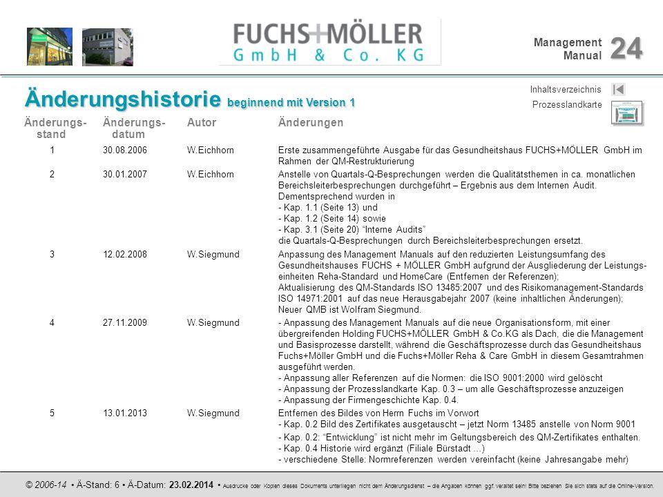 Management Manual 24 © 2006-14 Ä-Stand: 6 Ä-Datum: 23.02.2014 Ausdrucke oder Kopien dieses Dokuments unterliegen nicht dem Änderungsdienst – die Angab
