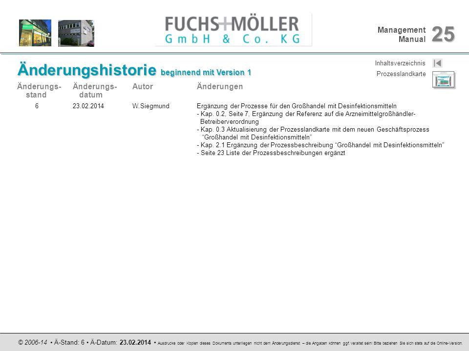 Management Manual 25 © 2006-14 Ä-Stand: 6 Ä-Datum: 23.02.2014 Ausdrucke oder Kopien dieses Dokuments unterliegen nicht dem Änderungsdienst – die Angab
