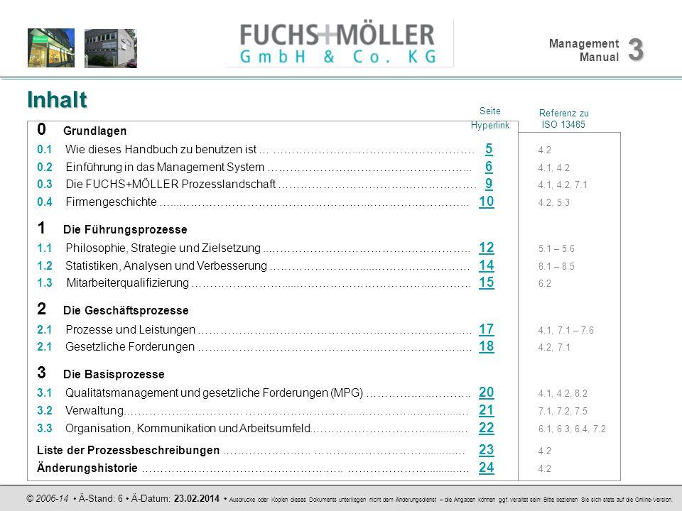 Management Manual 3 © 2006-14 Ä-Stand: 6 Ä-Datum: 23.02.2014 Ausdrucke oder Kopien dieses Dokuments unterliegen nicht dem Änderungsdienst – die Angabe