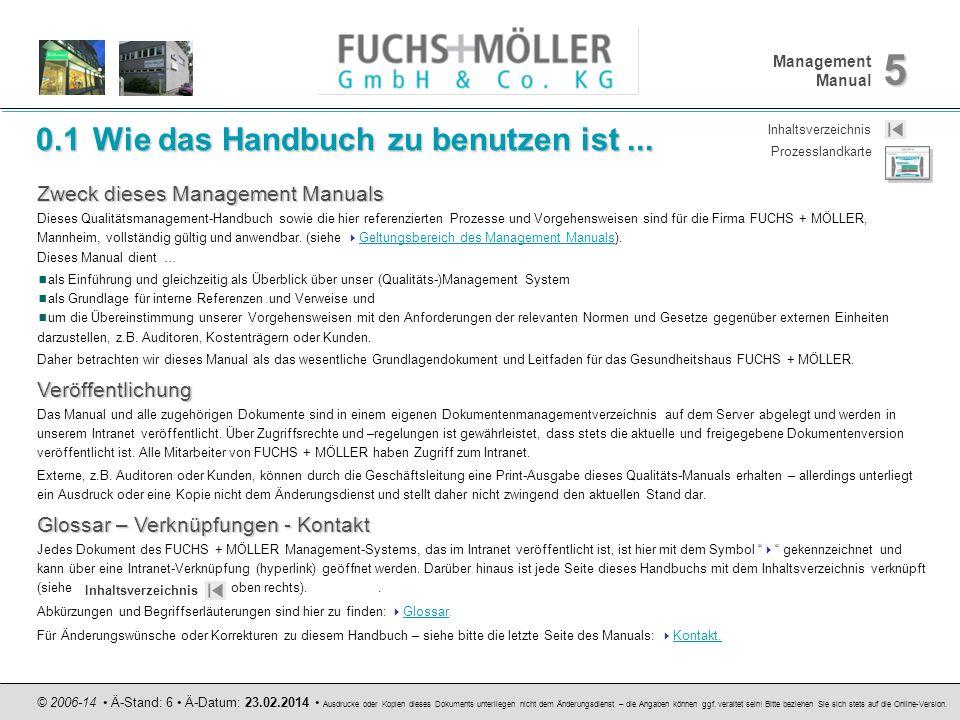 Management Manual 5 © 2006-14 Ä-Stand: 6 Ä-Datum: 23.02.2014 Ausdrucke oder Kopien dieses Dokuments unterliegen nicht dem Änderungsdienst – die Angabe