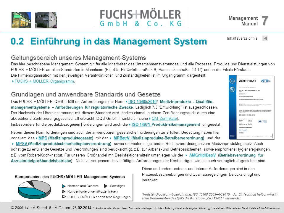 Management Manual 7 © 2006-14 Ä-Stand: 6 Ä-Datum: 23.02.2014 Ausdrucke oder Kopien dieses Dokuments unterliegen nicht dem Änderungsdienst – die Angabe