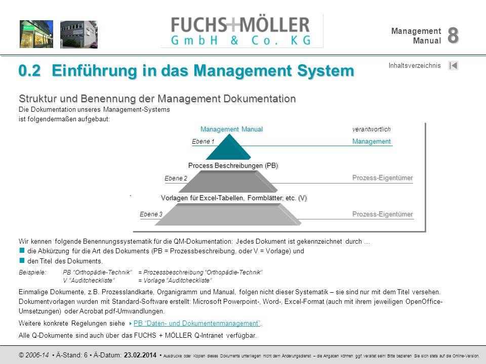 Management Manual 8 © 2006-14 Ä-Stand: 6 Ä-Datum: 23.02.2014 Ausdrucke oder Kopien dieses Dokuments unterliegen nicht dem Änderungsdienst – die Angabe