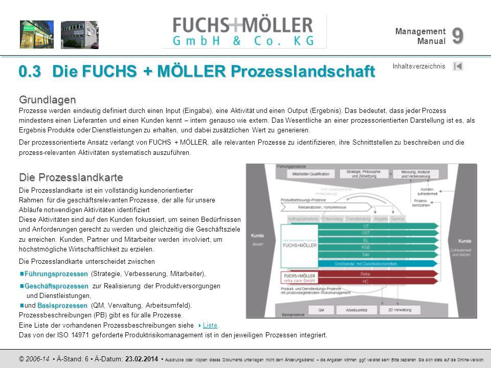 Management Manual 9 © 2006-14 Ä-Stand: 6 Ä-Datum: 23.02.2014 Ausdrucke oder Kopien dieses Dokuments unterliegen nicht dem Änderungsdienst – die Angabe