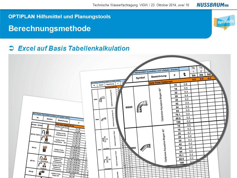 Berechnungsmethode  Excel auf Basis Tabellenkalkulation Technische Wasserfachtagung VIGW / 23. Oktober 2014, uwe/10 OPTIPLAN Hilfsmittel und Planungs