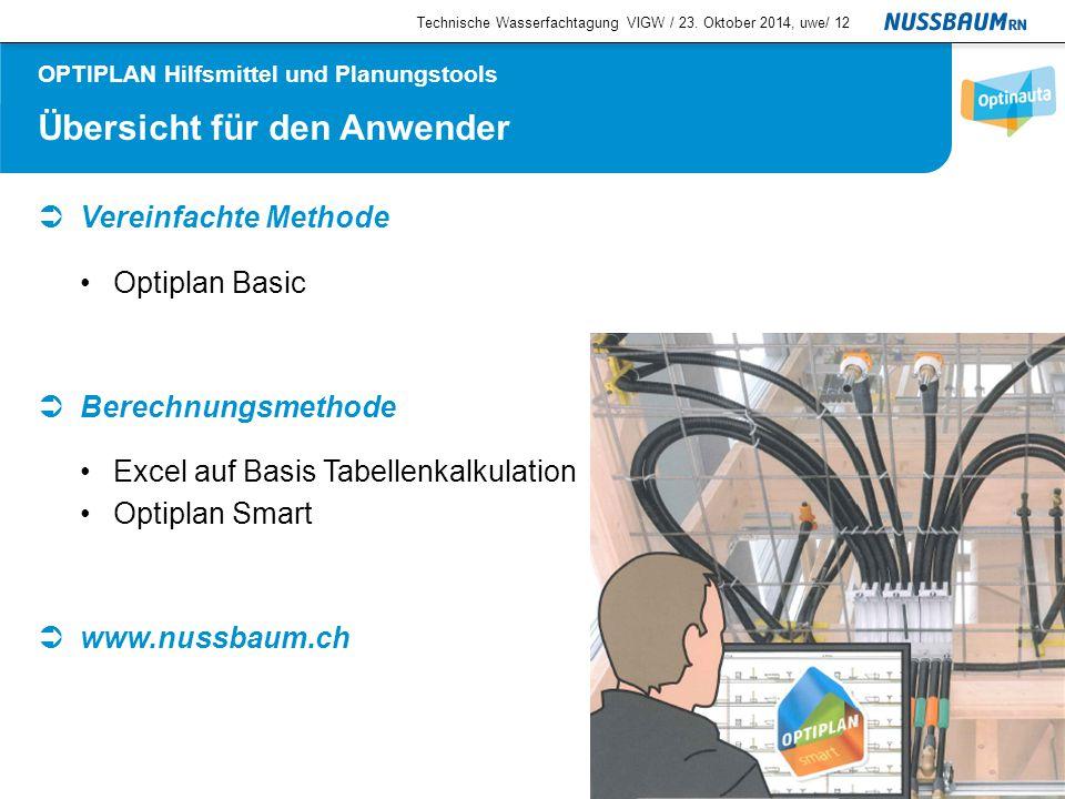 Übersicht für den Anwender  Vereinfachte Methode Optiplan Basic  Berechnungsmethode Excel auf Basis Tabellenkalkulation Optiplan Smart  www.nussbau