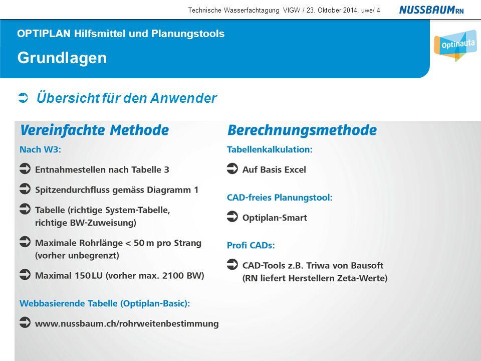 Grundlagen  Übersicht für den Anwender Technische Wasserfachtagung VIGW / 23. Oktober 2014, uwe/4 OPTIPLAN Hilfsmittel und Planungstools