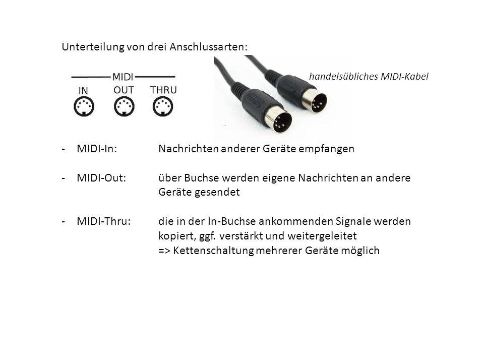 Unterteilung von drei Anschlussarten: handelsübliches MIDI-Kabel -MIDI-In: Nachrichten anderer Geräte empfangen -MIDI-Out: über Buchse werden eigene N