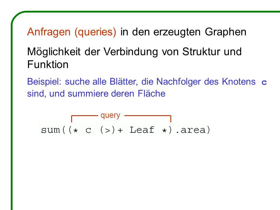 Anfragen (queries) in den erzeugten Graphen Möglichkeit der Verbindung von Struktur und Funktion Beispiel: suche alle Blätter, die Nachfolger des Knot