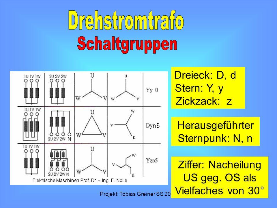 Projekt: Tobias Greiner SS 2007 Dreieck: D, d Stern: Y, y Zickzack: z Herausgeführter Sternpunk: N, n Ziffer: Nacheilung US geg. OS als Vielfaches von