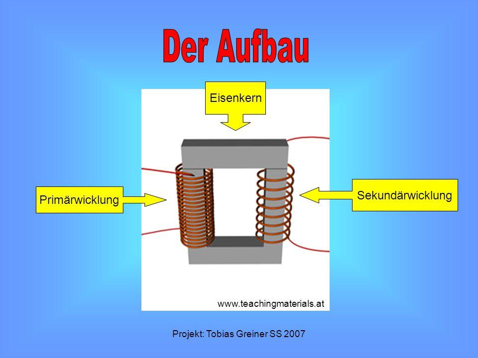 Projekt: Tobias Greiner SS 2007 Eisenkern Primärwicklung Sekundärwicklung www.teachingmaterials.at
