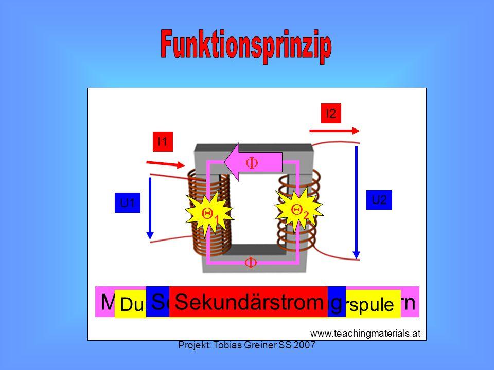 Projekt: Tobias Greiner SS 2007 U1 I1 Durchflutung der PrimärspuleMagnetischer Fluß im Eisenkern Durchflutung der Sekundärspule U2 I2 PrimärspannungPr