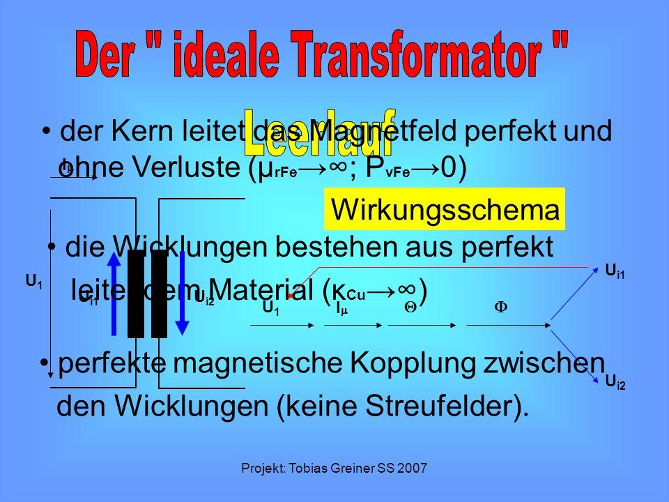 Projekt: Tobias Greiner SS 2007 Wirkungsschema U1U1 U1U1 II II  die Wicklungen bestehen aus perfekt leitendem Material (κ Cu →∞) U i2 U i1 U i2