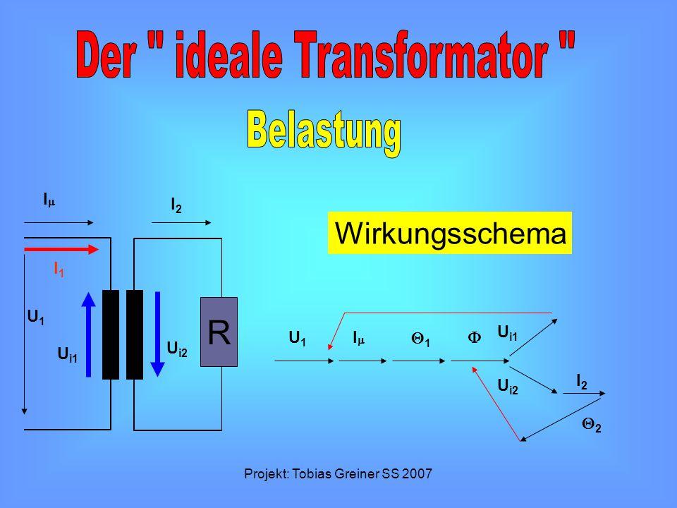 Projekt: Tobias Greiner SS 2007 Wirkungsschema R U1U1 U1U1 II II 11  U i1 U i2 U i1 U i2 I2I2 I2I2 22 I1I1