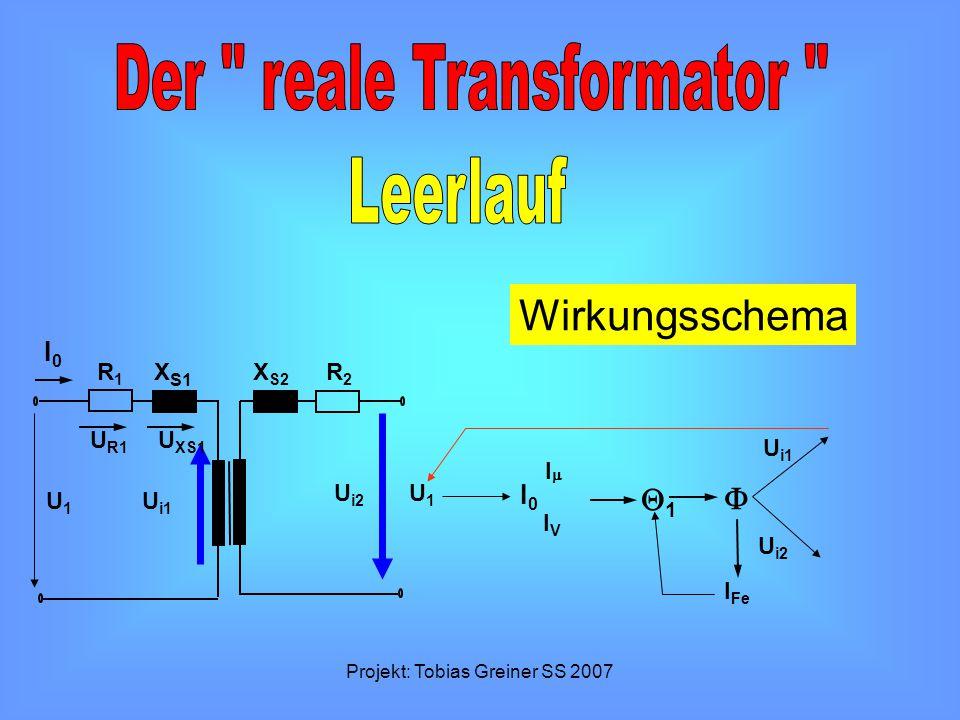 Projekt: Tobias Greiner SS 2007 Wirkungsschema R1R1 X S1 X S2 R2R2 U1U1 U1U1 I0I0 I0I0 11  II U i1 U i2 U i1 U i2 I Fe IVIV U R1 U XS1