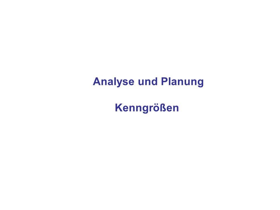 43.Fremdkapitalrentabilität – was kostet das Fremdkapital.