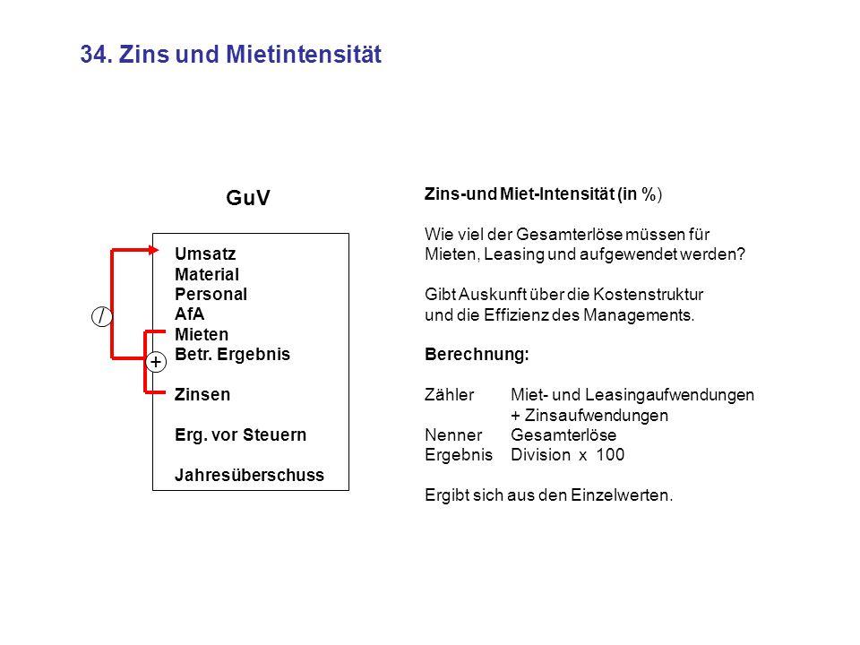 34.Zins und Mietintensität / GuV Umsatz Material Personal AfA Mieten Betr.