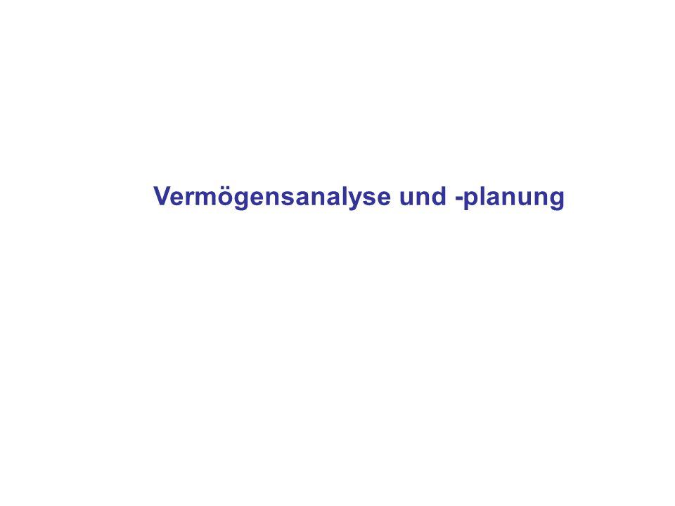 Vermögensanalyse und -planung